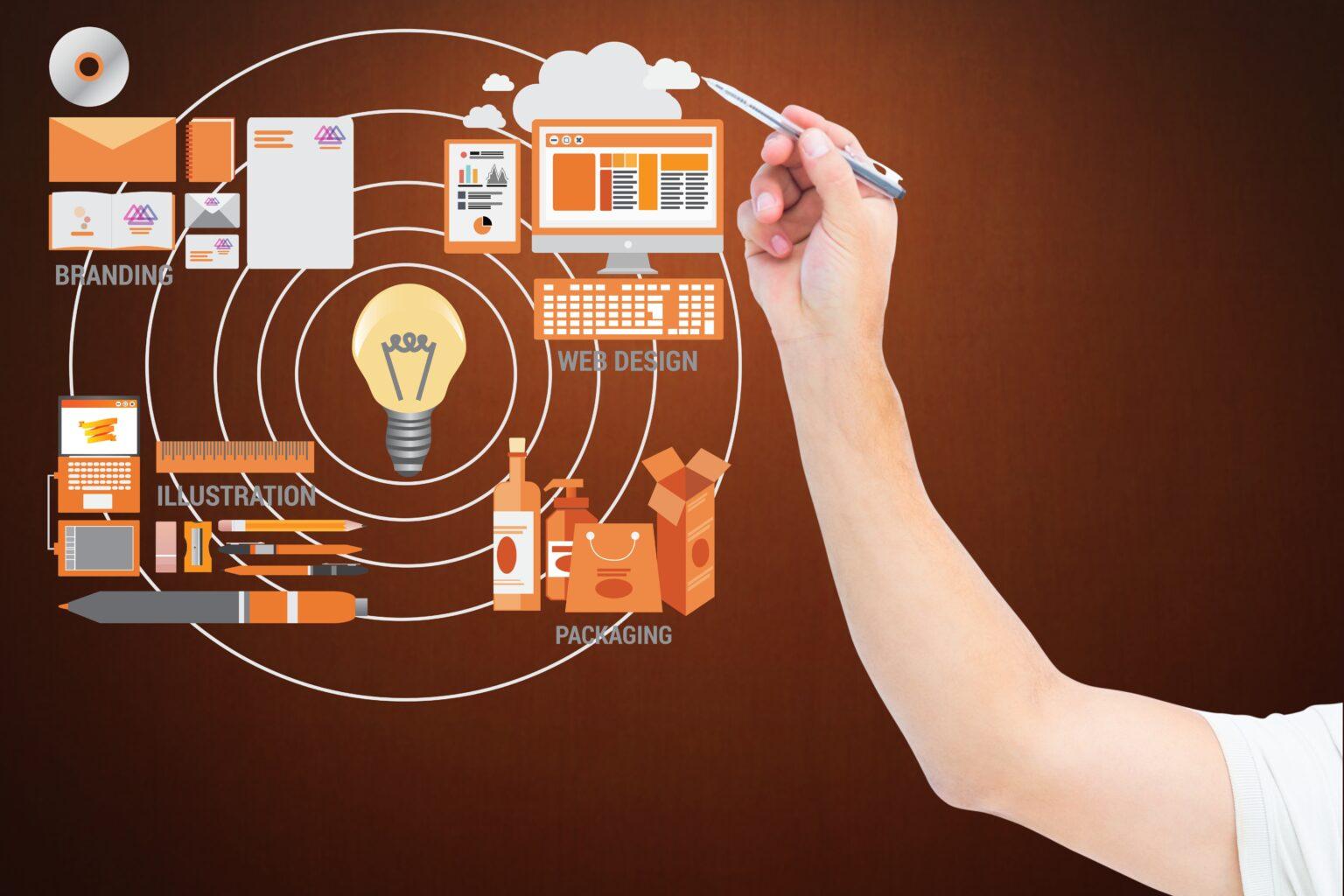 Transformación y desarrollo de negocio digital